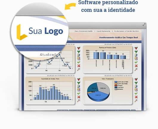 Software com a sua logo